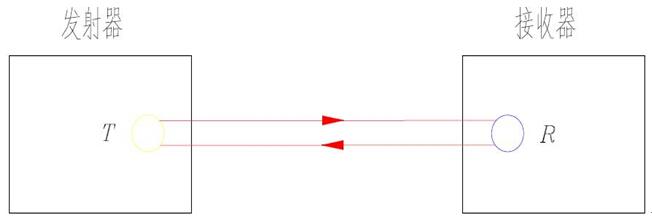 光电传感器类型的详细说明